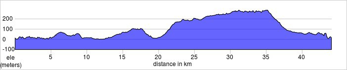 elevation_profile1.jpg